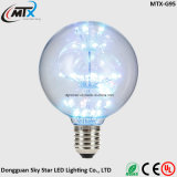 2W Fancy European Design Decorative Colorful LED Edison Light Bulb