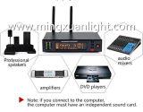 ATXシリーズ無線デジタル本当の多様性のマイクロフォン