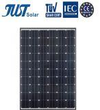 발전소를 위한 Manfacturer 직업적인 250W 태양 전지판