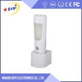Piccolo indicatore luminoso LED di notte del sensore di movimento della spina di parete