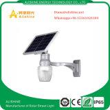 MonoSonnenkollektor-Piazza-Garten-Licht mit Lithium-Batterie