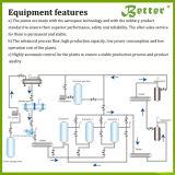 Machine liquide supercritique d'extraction de vitamine E