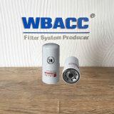 De Filter van de Olie van Wbacc van de Vrachtwagen van de dieselmotor Lf670