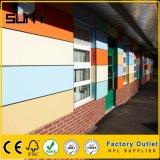 Alta calidad de 1220*2440 Panel decorativo exterior
