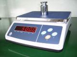 Escala de peso (ACS)