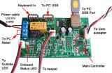 Carte de commande pour coin exploité Ordinateur (WF-4011 )