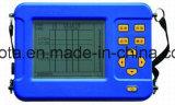 R630 Rebar de Detector van de Plaats