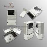 Étui électronique à trois phases multifonctions (MLIE-EMC088)