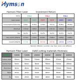 Macchine utensili del laser di CNC per 1000/1500/2000/3000/4000W