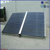 2016 250L Acero Inoxidable tubo U tipo presurizado colector solar con Solar Keymark