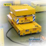 Molinete de cabo flat eléctricos a equipamento de transporte
