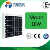 Comitato solare 10With5With3W di nuovo arrivo di fabbricazione mini