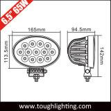 E-MARK aprobado óvalo de 6,5 pulgadas 65W LED de la agricultura de las luces de la luz de trabajo del tractor