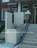 Гидравлический подъемник для Small home отключен