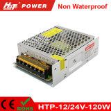 driver dell'alimentazione elettrica di 12V 24V 100W 120W LED LED