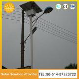 Indicatori luminosi solari della via LED di illuminazione esterna per l'iarda dell'indicatore luminoso di parcheggio della strada