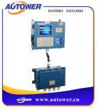 LPGのローディングのための前の量的なローディングコントローラ