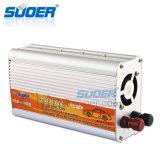 Suoer Onde sinusoïdale modifiée de haute qualité voiture avec avertisseur sonore de convertisseur de puissance 1000W DC 12V à l'AC 230V (USB-1000A)