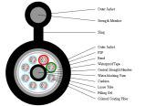 Кабель оптического волокна антенны смоквы 8