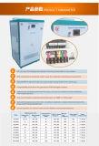 Bewegungsdreiphasensolarpumpen-Inverter der Pumpen-65kw mit MPPT400-800V