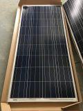 100W painel solar poli, sistema solar para o mercado de Iraque
