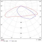 уличный свет 100W 140-150lm/W СИД солнечный