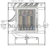 Het voltooide Conventionele Systeem van het Brandalarm
