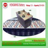 Bateria industrial/bateria recarregável Gnz250 de Battery/Ni-CD para a fonte de alimentação