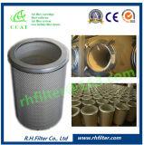 Filtro plisado de turbina de gas Ccaf