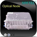 Openlucht Optische Recevier met de Onafhankelijke Weg van de Terugkeer