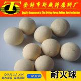 製陶術の熱絶縁体の球の処理し難い球
