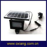 HD1080 Monitor van de zonne LEIDENE PIR de Lichte Camera van de Veiligheid
