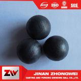 高い硬度の鋳鉄の球