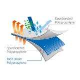 Tessuto 100% del Nonwoven di Polypropylence Meltblown di corpi filtranti di alta qualità