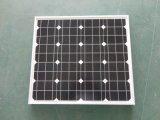 O painel solar Monocrystalline da alta qualidade 80W
