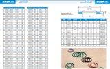 Уплотнение резьбы уплотнения DIN3869 зеленое Viton/FPM/FKM NBR ED