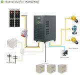 Sistema de energia solar do K-Armazenamento para a HOME com painel solar