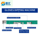 Автоматическое производственное оборудование перчаток PVC PU нитрила латекса