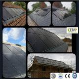 Comitato solare di Cemp 265W che fornisce Comprehesive & la soluzione efficiente del sistema di PV