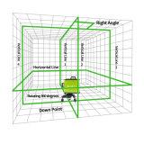 360-Degré 3 Le plan de mise à niveau automatique de niveau Laser vert