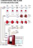 Sistema di segnalatore d'incendio di incendio convenzionale con il rivelatore di fumo