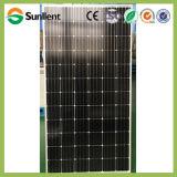 панель солнечных батарей 130W Mono кристаллическая PV для солнечной системы уличного освещения