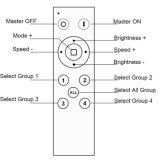 2.4G 4 지역 지능적인 점화 RF RGB LED 관제사