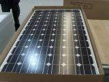Mono 280W celle del comitato solare 60