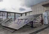 Coleccionista de Fotovoltaica y Térmica de Energía Moudels Pvt.
