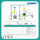 Équipement d'engrais à haute efficacité avec performance stable