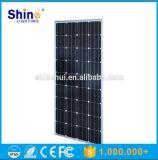 Изготовление панель солнечных батарей 120W Китая Monocrystalline и поликристаллическая