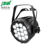 LEDの防水標準ライト(huyn-865)