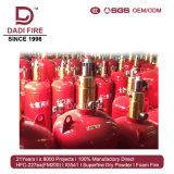Sistema auto del extintor del precio barato al por mayor 70L90L120L FM200