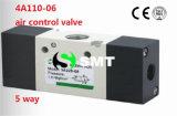 3A31210--08-Nc Serives Luft-Regelventil